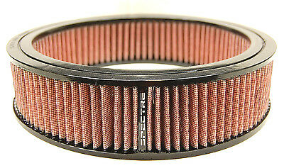FILTERWEARS Pre-Filter F119R For SPECTRE Air Filters HPR9615 HPR9618