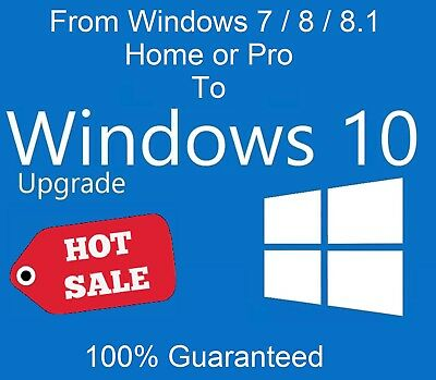 Upgrade your existing Windows 7 & 8 to Win 10 update download for pro home etc