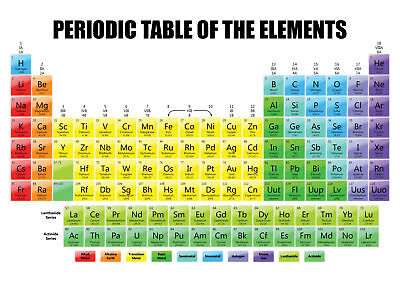 PERIODIC TABLE OF THE ELEMENTS SCIENCE CHEMISTRY SCHOOL Art Silk Poster 8x12