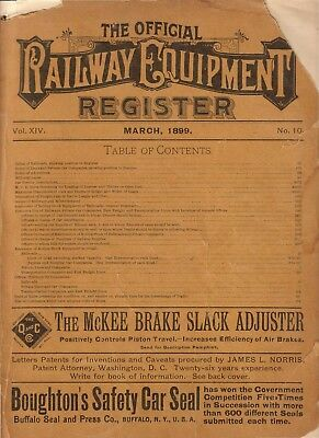 March of 1899 Official Equipment Register OER scanned to Adobe Reader on CD