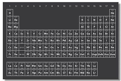 Periodic Table of the Elements Room School Art Silk Poster 24x36 24x43
