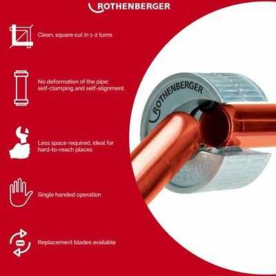 Rothenberger Pipeslice 15Mm - 22Mm - 28Mm   Cutter Wheel Copper Pipeslice