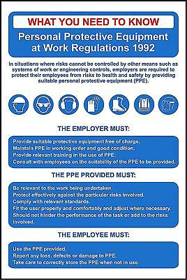 Personal Protective Equipment Regs (PPE) Poster Sign