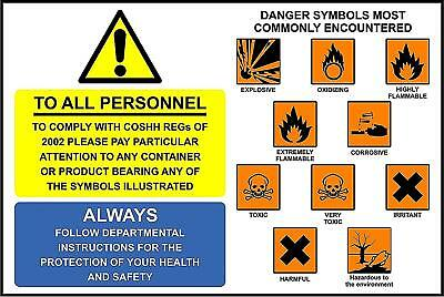 Warning signs - COSHH symbols to all personnel safety sign