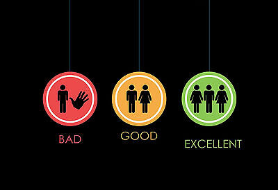 A4 Poster - Bad Good Excellent The Actions of Man (Picture Print Funny Art)