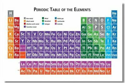 Periodic Table of the Elements Room School Art Wall Cloth Print Poster 09
