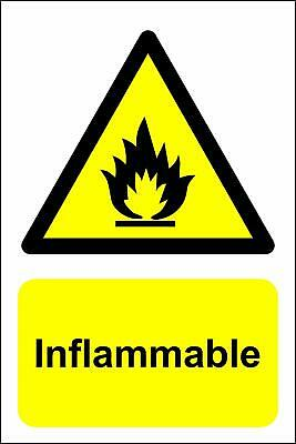 Panneau Inflammable