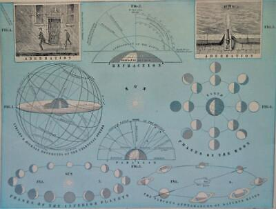 Crams Atlas Map Page Plate Of The Solar System & Astronomical Chart 1894 Vintage
