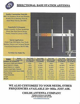 UHF YAGI ANTENNA, 824-896 MHz, 10 ELEMENT DIRECTIONAL ANTENNA, CHILDS Yagi