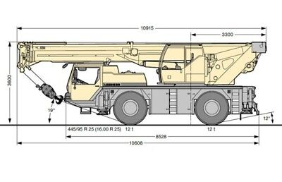 CPCS A60 Mobile Crane Theory Test Question and Answers