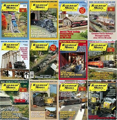 Railroad Model Craftsman Magazine's DVD (2008-2018) PDF's Railroader Hobbyist