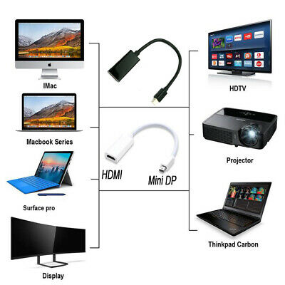 Display Port Mini DP Male to HDMI Female Adapter Converter Cable for PC HDTV