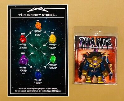 Infinity Stones GEMS SET, GUIDE PRINT & Custom Figure Thanos AVENGERS GAUNTLET