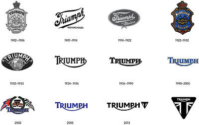 Triumph Motorcycle Workshop SERVICE Repair Manuals in PDF format!