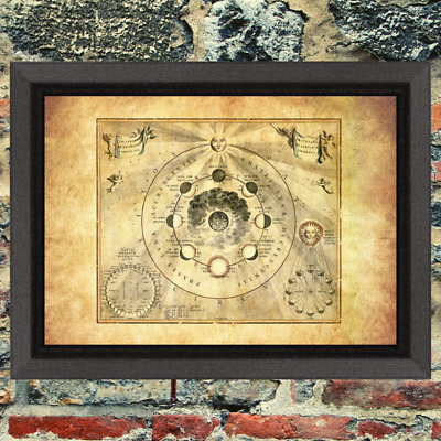 Moon Phases Oddity Occult Witch Art Print Antique Effect Paper Buy 2 Get 1 Free