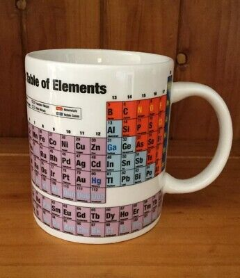 Mug - Periodic Table Of Elements - Science Chemistry
