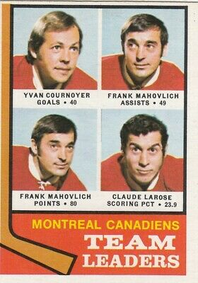 1974-75 O-Pee-Chee OPC Montreal Canadiens Team Leaders #124 EXMT-NM