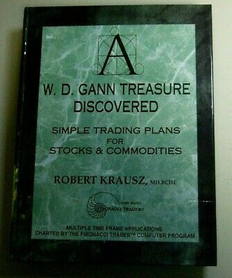 FOREX SECRET WD Gann Professional Overlays Square of Price