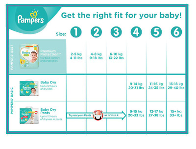 Pampers New Baby Nappies /Pants/ Baby-Dry Pack Size 2 3 4 5 6 7 BULK