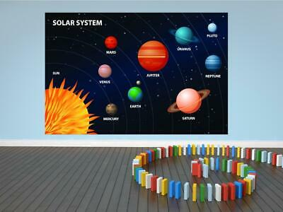 Solar System Planets Space Stars Science Education Wall Art Sticker