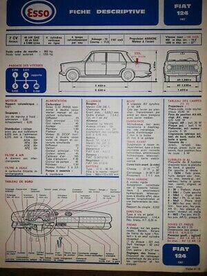 Fiche technique automobile RTA ESSO FIAT 124 1967