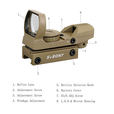 SVBONY 4 Reticles Reflex Sight green and red Sight 5 levels brightness ensure