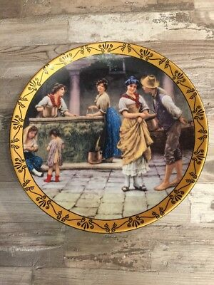 Wall Dish Plate Art Collectors with Painting