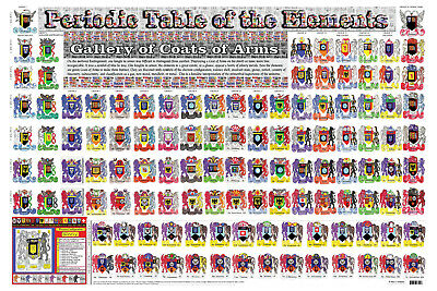 Periodic Table of Elements poster Coats of Arms 24X36 Science Chemistry heraldry