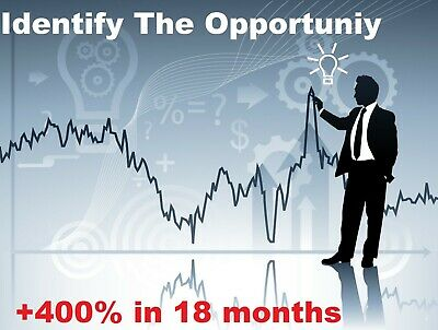 ✅ % ✅ WIN Rate PROFITABLE Forex Trading System 2020 - trade FX ✅