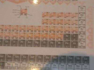 Periodic table Encapsulated+Periodic table Poster