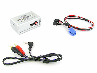 Connects2 CTVRNX001 Renault Clio 2000-2013 Voiture aux IPHONE Ipod Interface