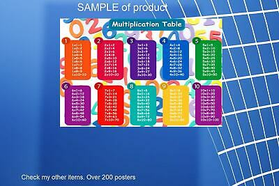 LAMINATED,ART POSTER PRINT, 61x91CM (24x36inch),MULTIPLICATION TABLE