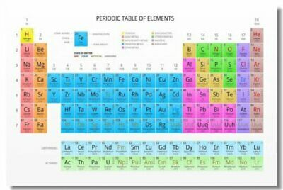Periodic Table of the Elements Room School Art Wall Cloth Print Poster 06
