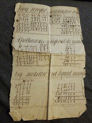 Revolutionary War Connecticut pharmacist apothecary hand written measurement doc