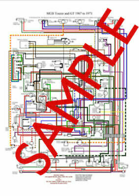 Triumph Vitesse Full Colour Wiring Diagram A3 Laminated Perfect Gift 10 00 Picclick Uk