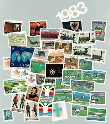 1983 Complete Year / Canadian Mint Not Hinged postage stamps FV $21.57