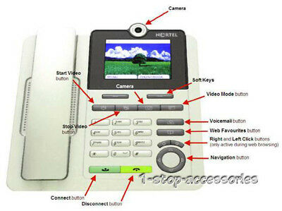 BRAND NEW SIP Internet IP Web PC Phone VoIP Video+Voice+Email