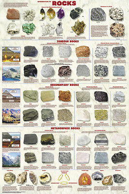 (Laminated) Introduction To Rocks Poster (61X91Cm) Educational Chart Picture Art