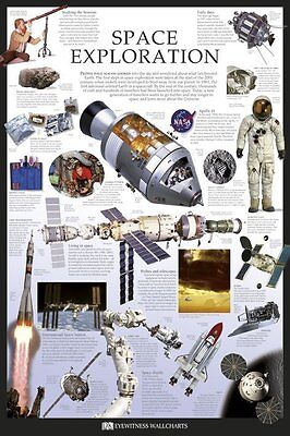 Space Poster (61X91Cm) Educational Wall Chart Picture Print New Art