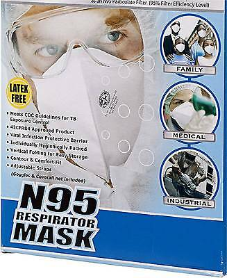 Measles N95 Masks (Cases of 100 Also Available)