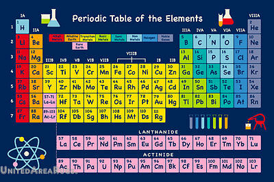5x8  Rug  Educational Periodic Table of Elements Chemistry School Time Lab