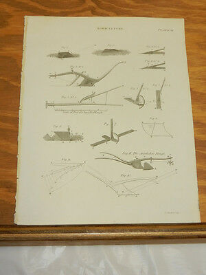 1817 Antique Print/AGRICULTURE////PLOUGHS AND WEDGES/BLADES