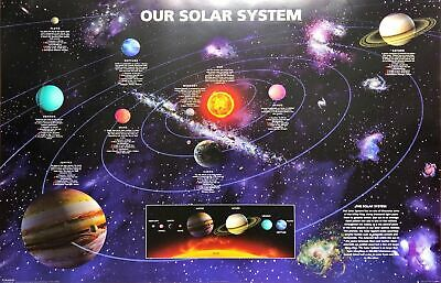 Solar System Astronomy Poster (61X91Cm) Educational Chart Picture Print New Art