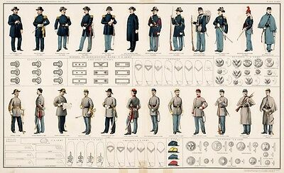 Large Real Canvas Poster Print Us Civil War Uniforms Union Confederate Soldiers