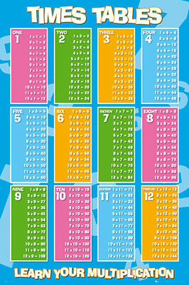 (Laminated) Times Tables Poster (61X91Cm) Mathematics Chart Picture Print New