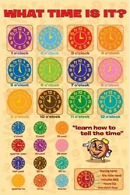 (Laminated) What Time Is It? Poster (61X91Cm) Learn Educational Picture Print