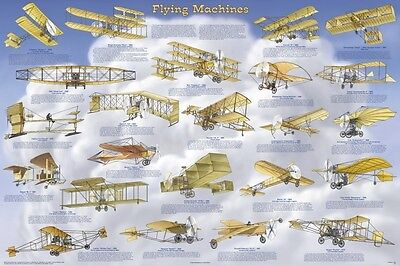 Flying Machines Poster (61X91Cm) Educational Wall Chart Picture Print New Art