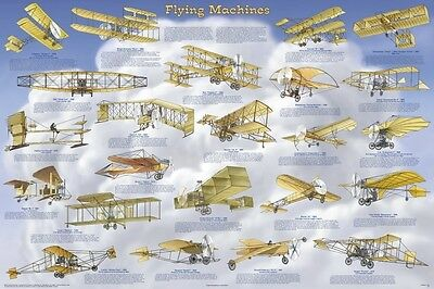 (LAMINATED) FLYING MACHINES POSTER (61x91cm) EDUCATIONAL WALL CHART PICTURE ART