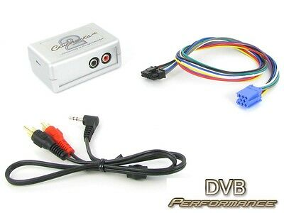 Connects2 CTVPGX010 Peugeot  406 2002 Onwards MP3 iPod Aux Input Audio Adaptor