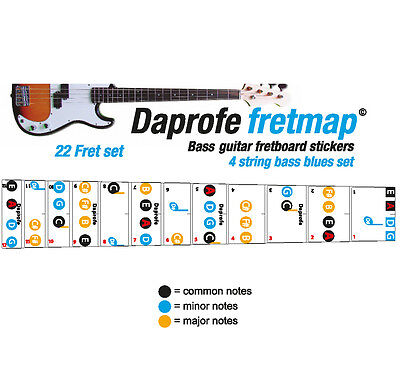 Daprofe Blues Bass Guitar Fretboard Stickers Note Map Neck Electric Acoustic P J